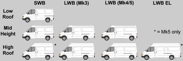 Ltsv Articles Ford Transits